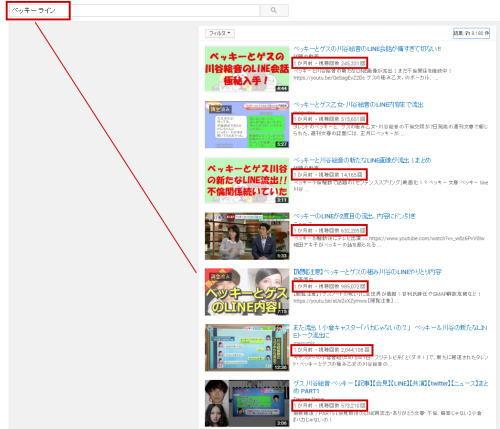 YouTube Trend-Movie Maker「流時」-RYUJI-ベッキー