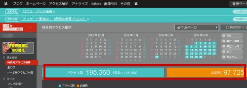 「神龍」オートコンテンツビルダーACB事例アクセス数