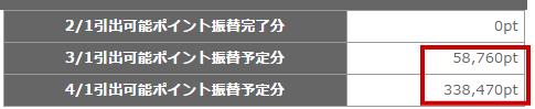ダイレクトレスポンスマーケティングDRMコンサルティング事例梶原さん